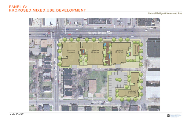 Proposed Mixed Use Development: Natural Bridge & Newstead Ave